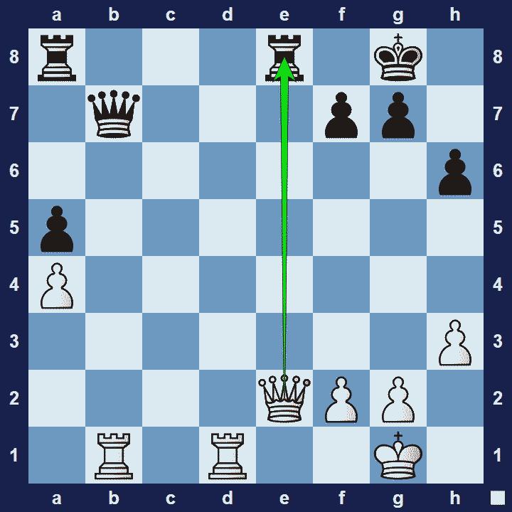 desperado chess tactic