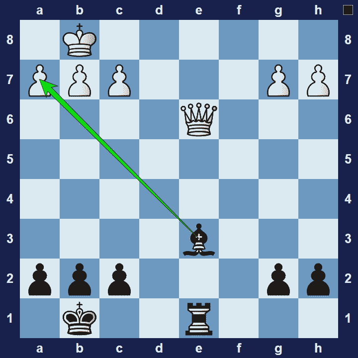 Discovered Attack chess tactic