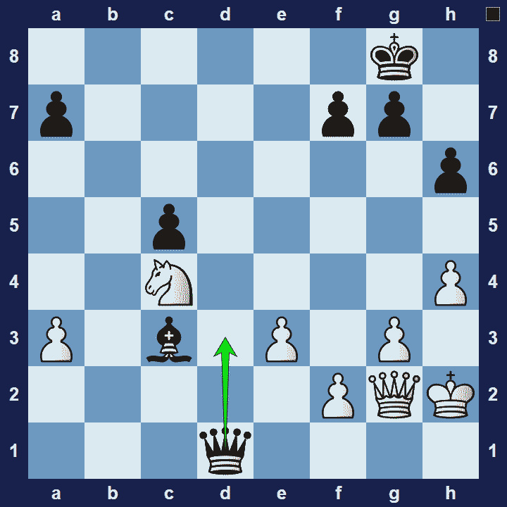 domination 1 chess tactic
