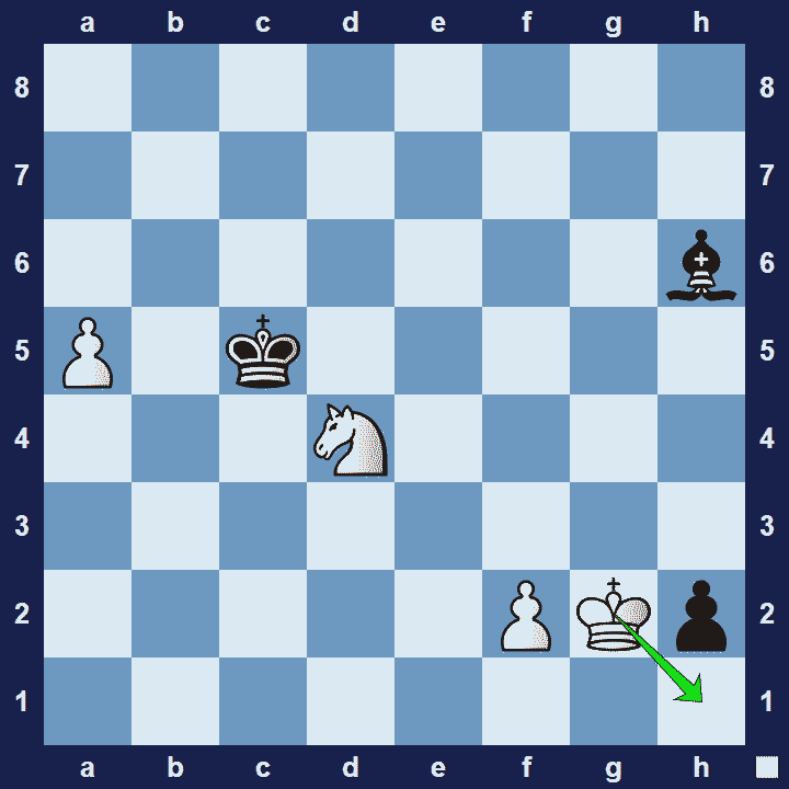 domination 2 chess tactic