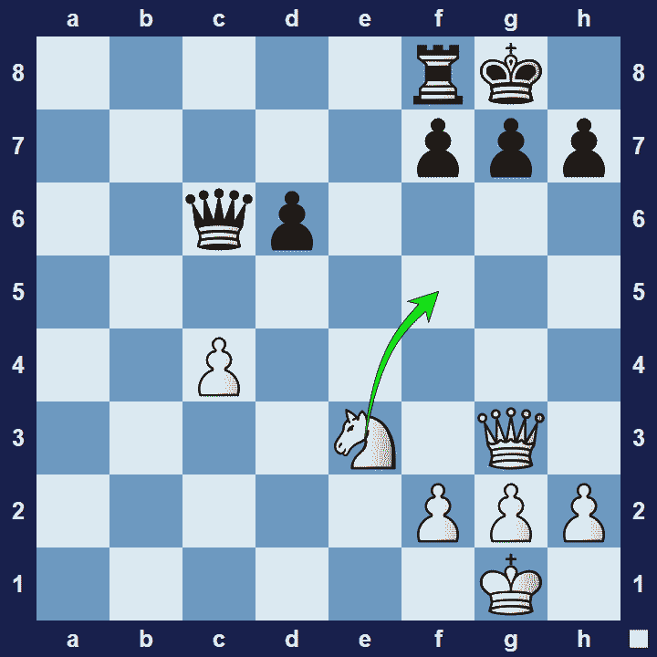 double attack chess tactic
