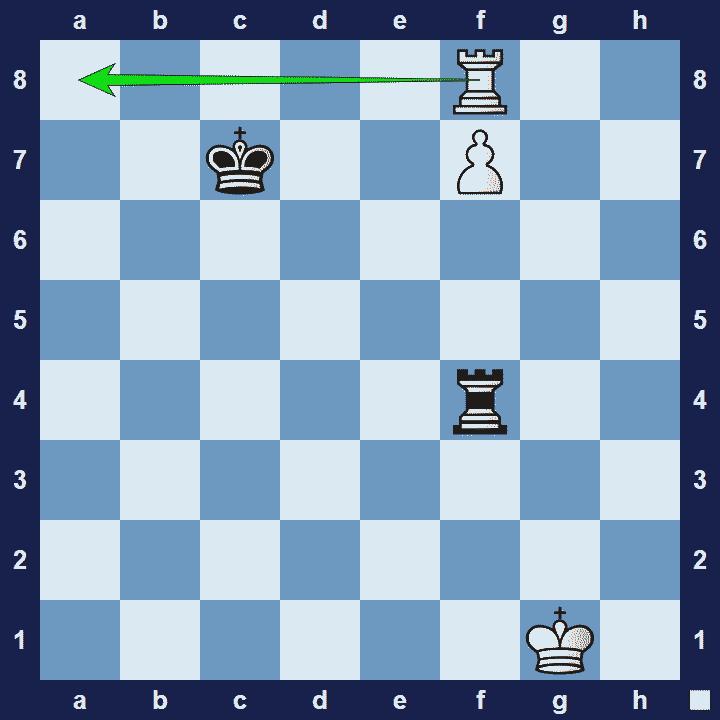 endgame 2 chess tactic