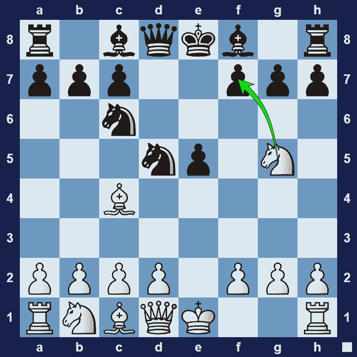 f2 f7 weakness chess tactic