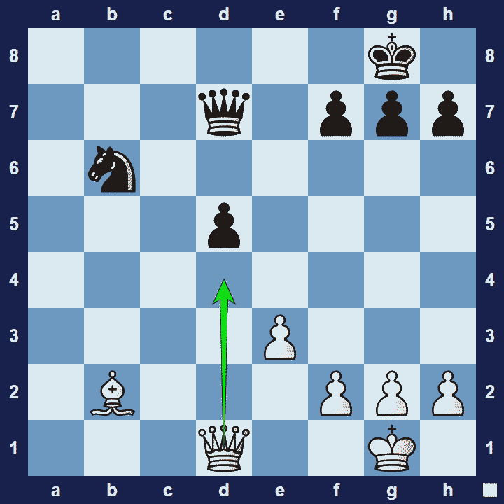fork chess tactic