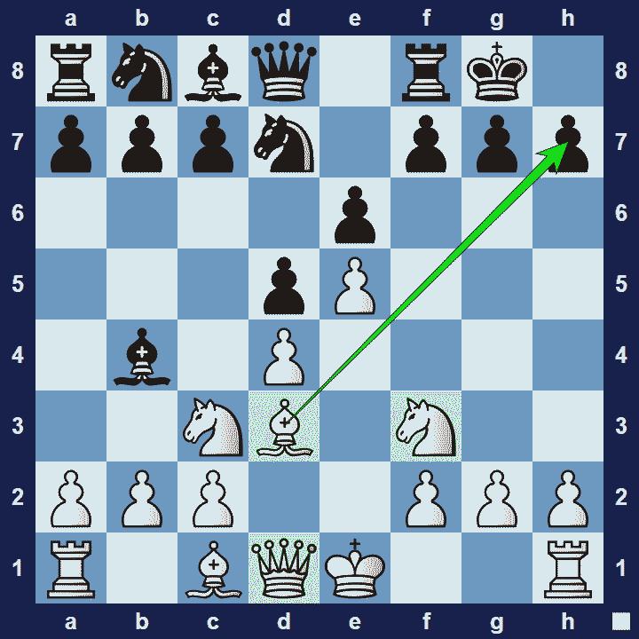 greek gift sacrifice chess tactic