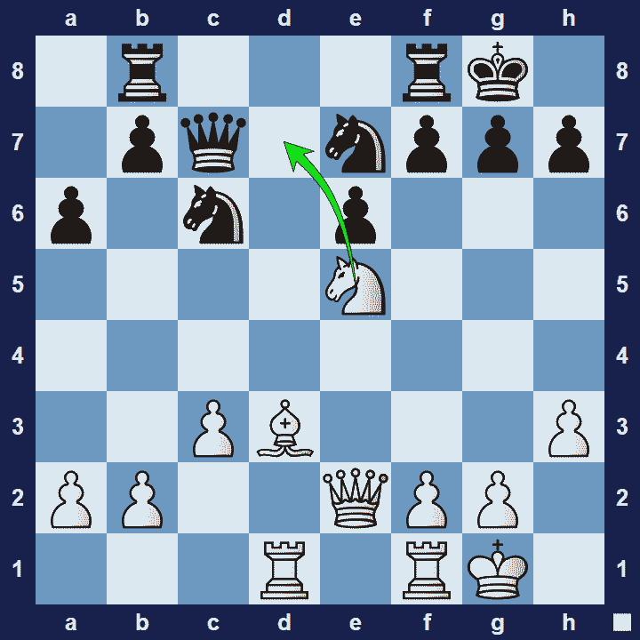 indirect defense chess tactic