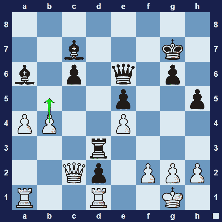 interference chess tactic