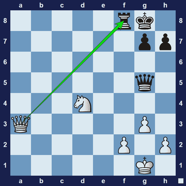 knight fork chess tactic