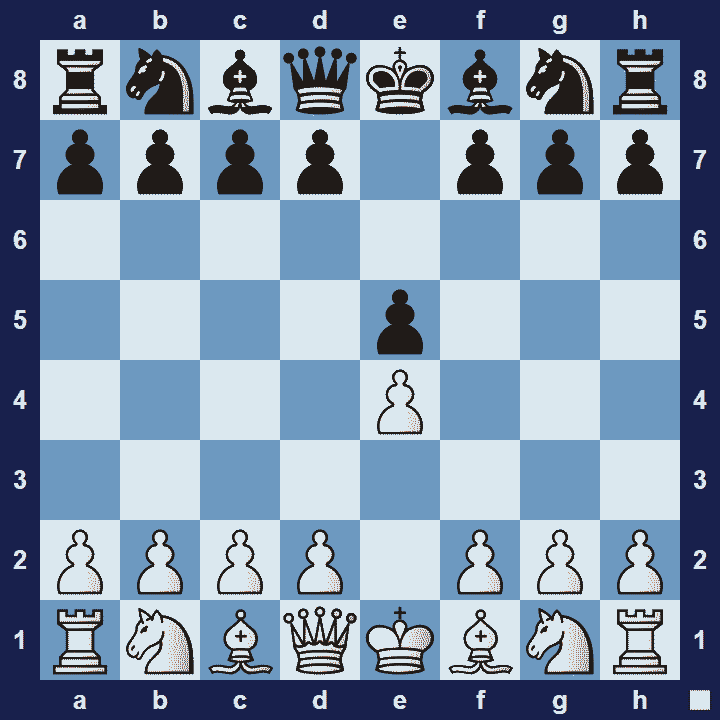 Open Game Chess Openings