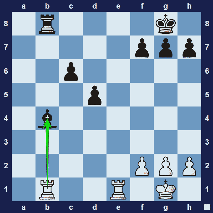overload defender chess tactic