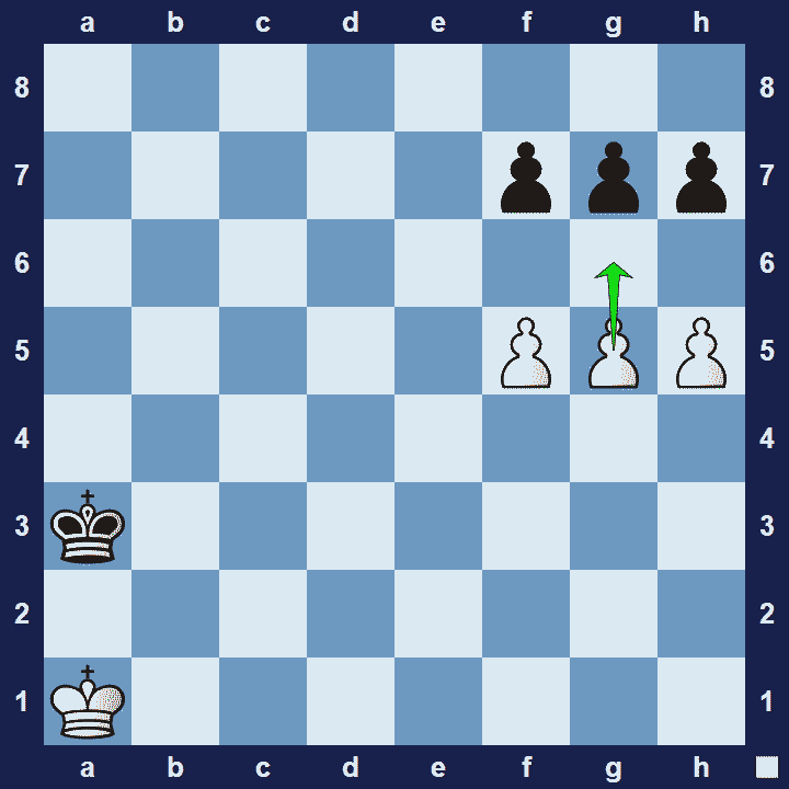pawn breakthrough chess tactic