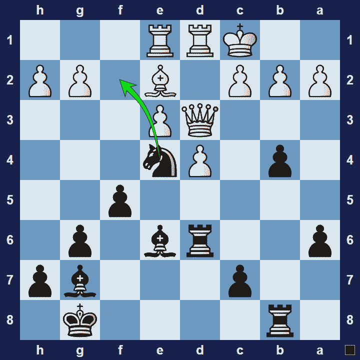 perpetual attack chess tactic