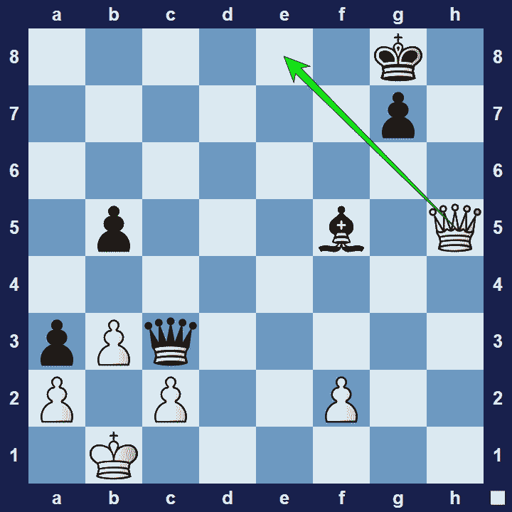 perpetual check chess tactic