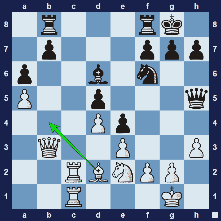 Positional Chess Tactic