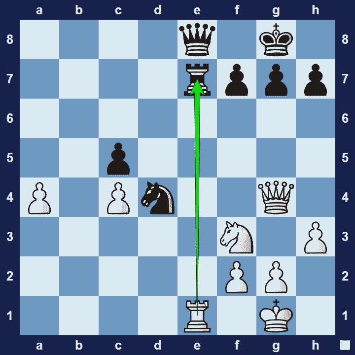 simplification chess tactic