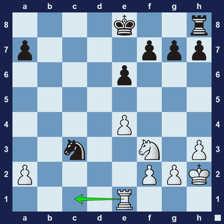 situational pin chess tactic