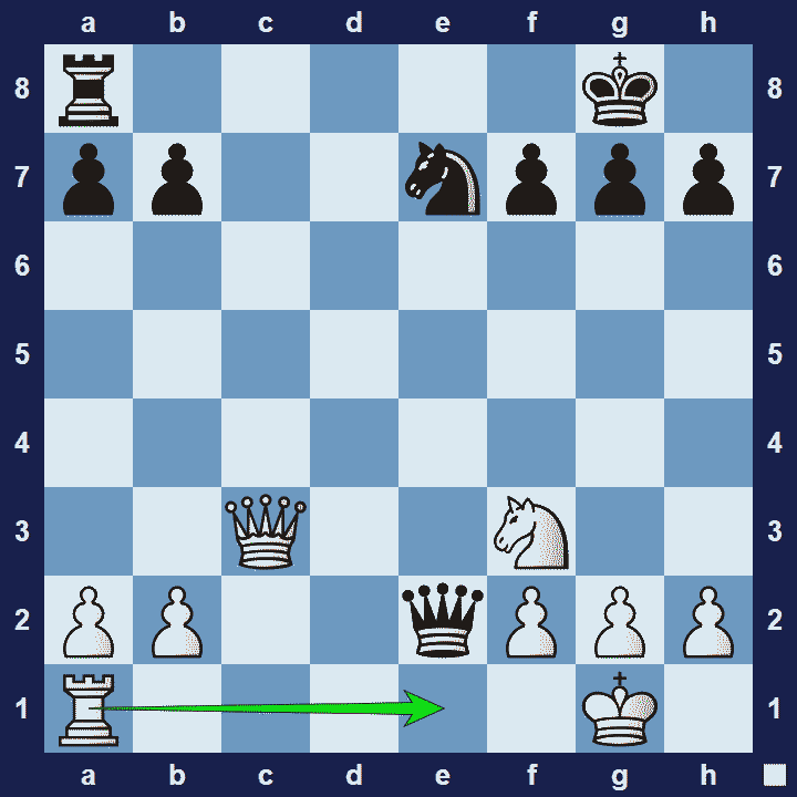 skewer chess tactic