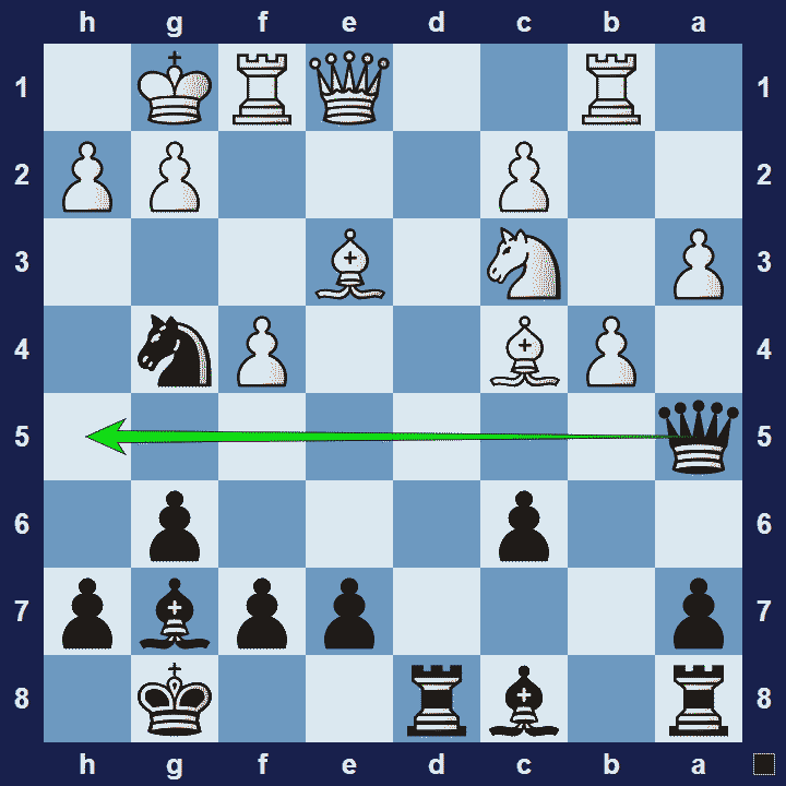 tempo chess tactic