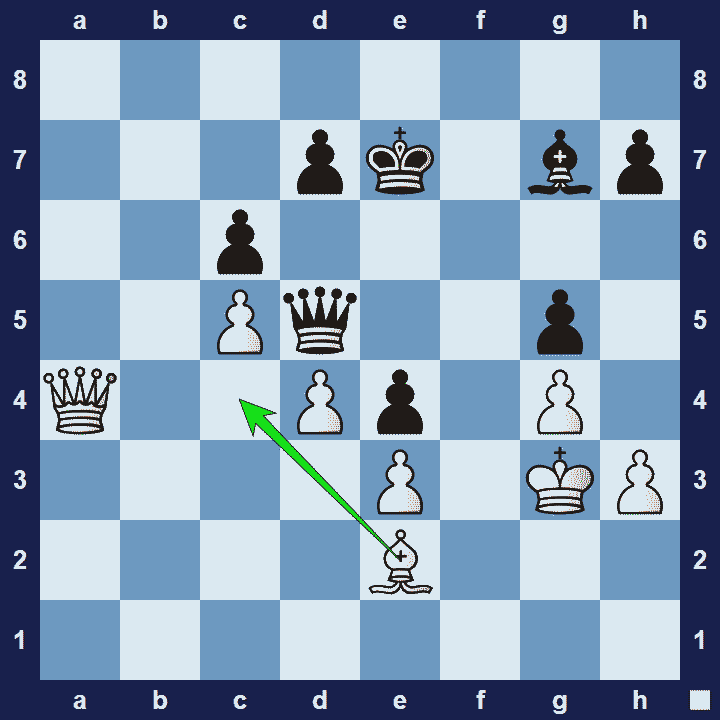 Trapped Pieces chess tactic