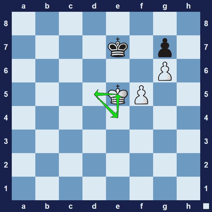 triangulation chess tactic
