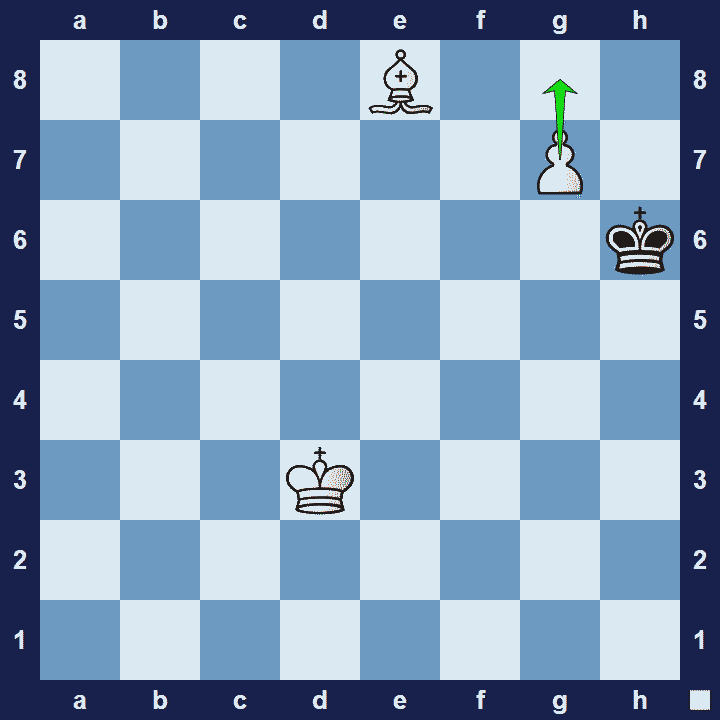 under-promotion chess tactic