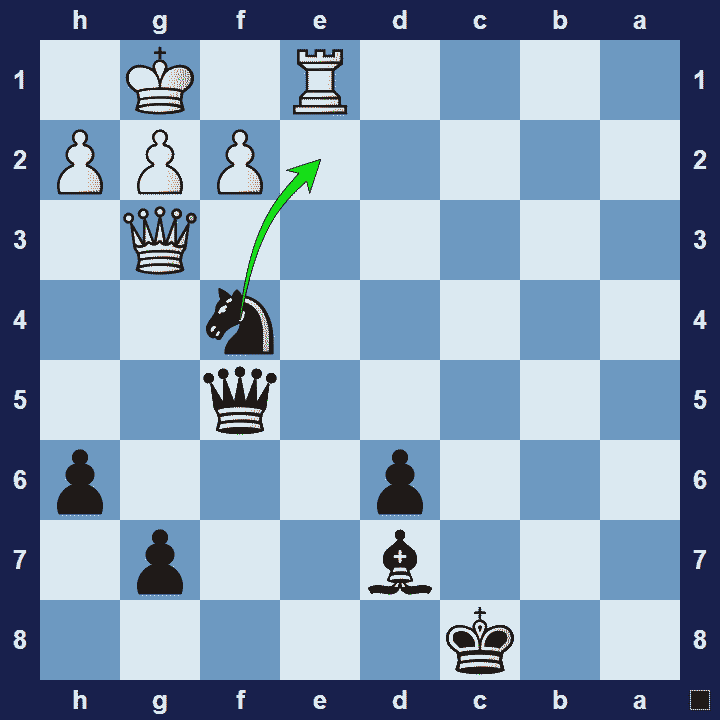 Weak Back-Rank chess tactic