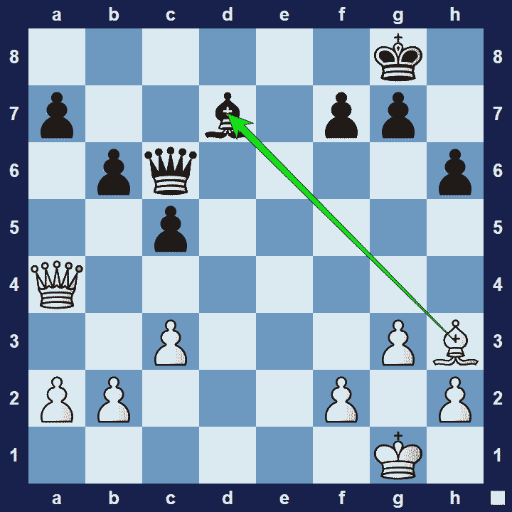 x ray attack chess tactic