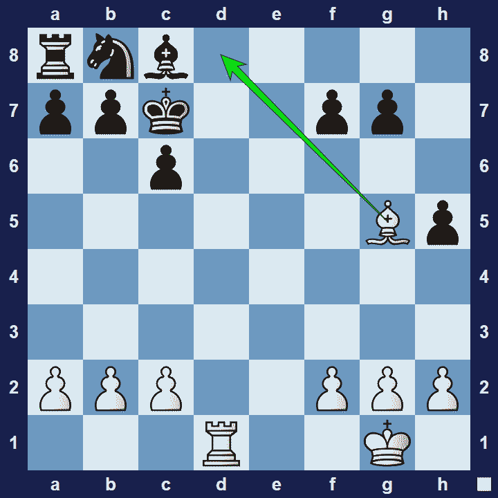 x-ray chess tactic