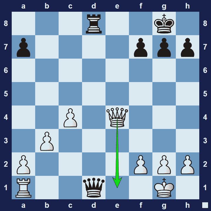 x-ray defense chess tactic