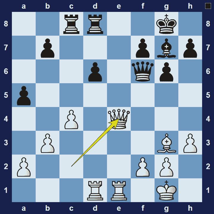 move pieces into the centre