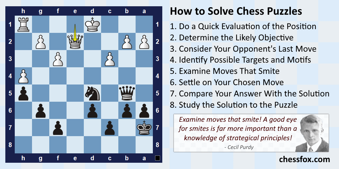 8 Steps: How to Solve Chess Puzzles